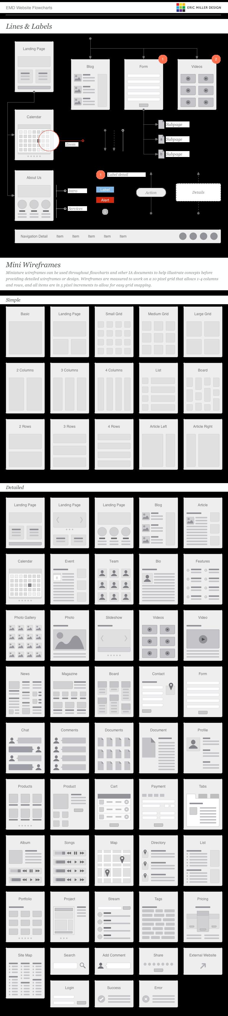 Website Flowcharts | Graffletopia
