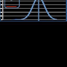 Bell Curve V1.0