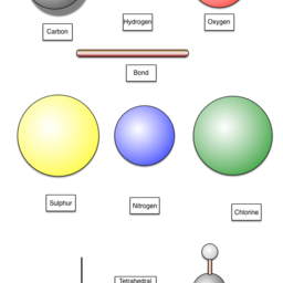 Atoms version 1