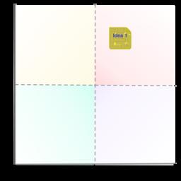 Quadrant Analysis