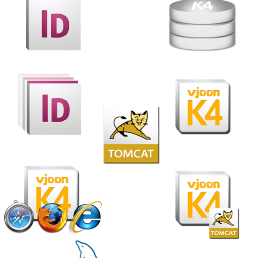 K4/InDesign Workflow Icons