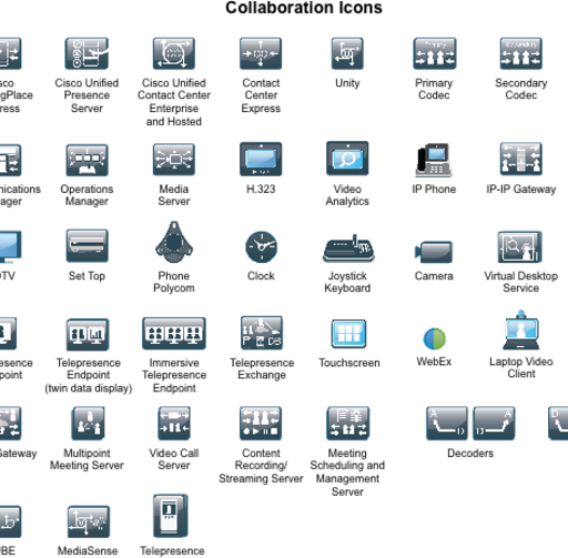 Cisco CVD 2014 Collaboration Icons