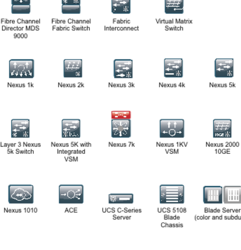 Cisco CVD 2014 Data Center and Server Icons