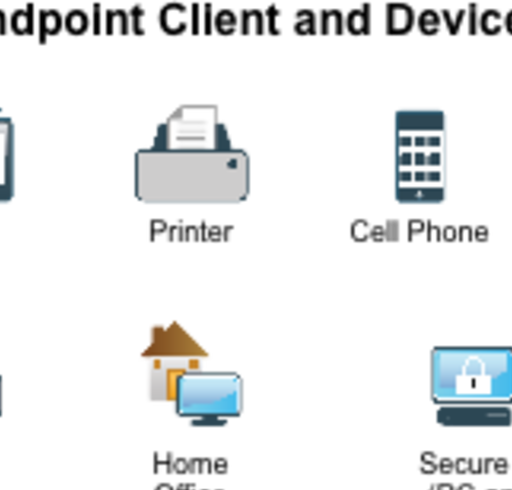 Cisco CVD 2014 Endpoints Clients and Device Icons
