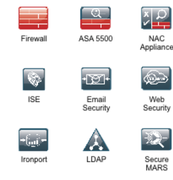 Cisco CVD 2014 Security Icons
