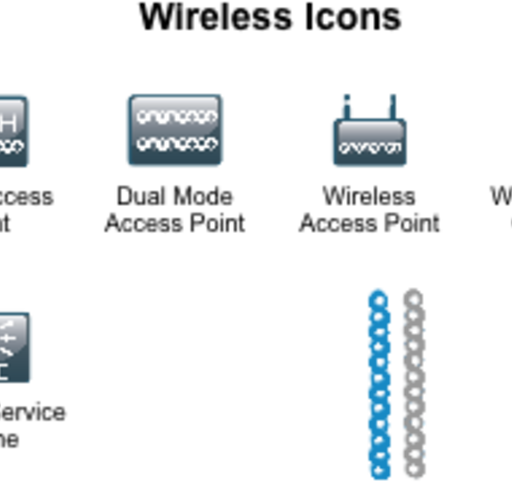 Cisco CVD 2014 Wireless Icons