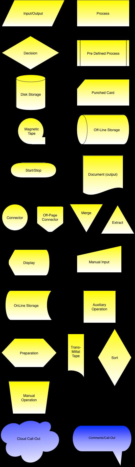 Base Colored Flow Chart Symbols Graffletopia