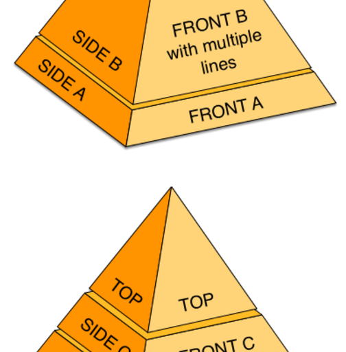 Pyramid for hierarchical structures