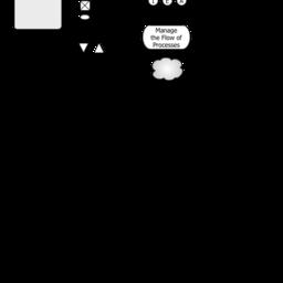 Role Activity Diagram