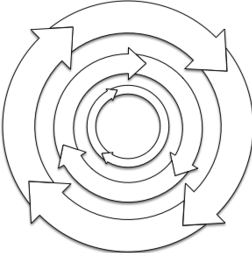 Circle Flow Arrows