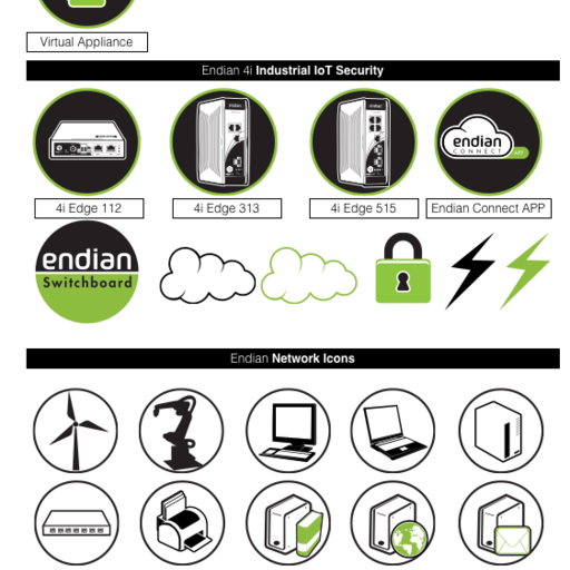 Endian UTM - Network Security | Endian 4i - Industrial IoT Security
