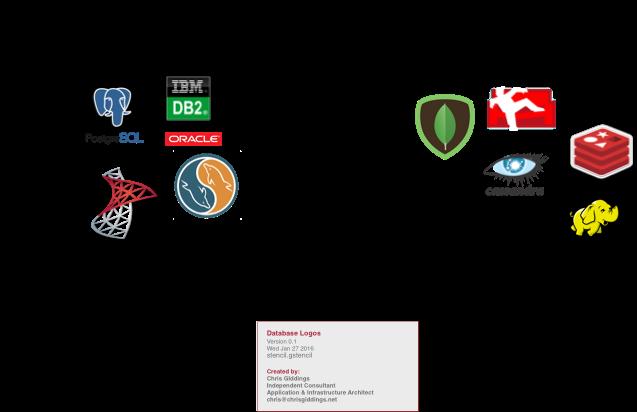 database logos graffletopia