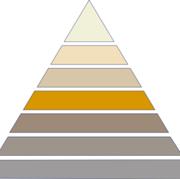 Seven layer pyramid diagram