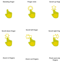 Finger gestures for mobiles V1.0