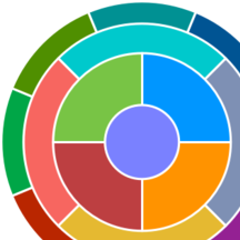 Colored Wheel Diagram