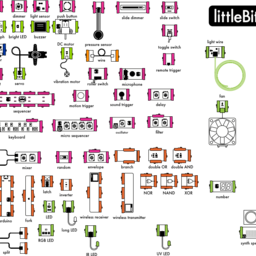 littleBits components