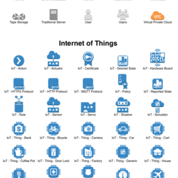 AWS Simple Icons 2017