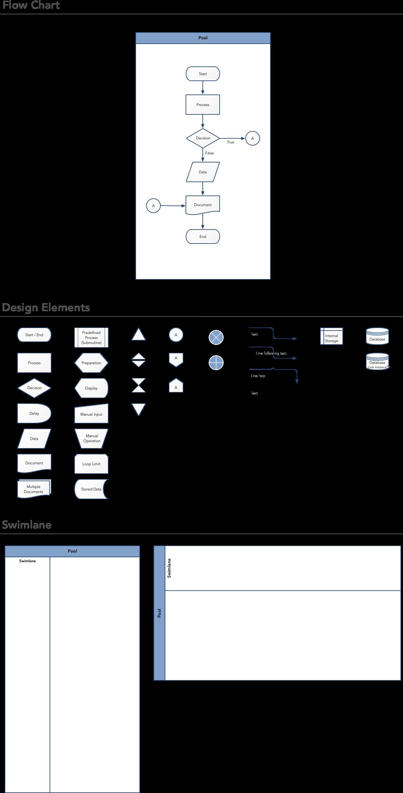 Traditional flow chart symbols graffletopia example design elements swimlane biocorpaavc Gallery
