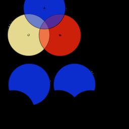 Venn and Shin Diagram Stencil