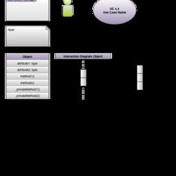 Bantik UML
