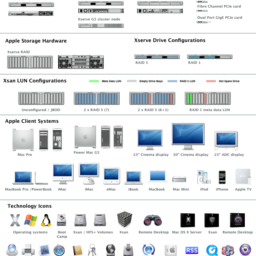 Apple Server and Storage 02-08