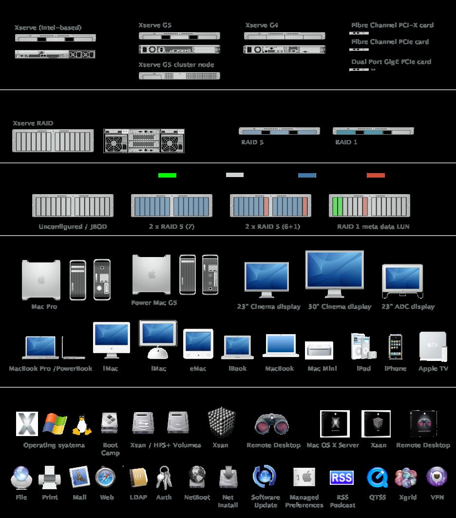 Popular stencils graffletopia free apple server and storage 02 08 buycottarizona Images