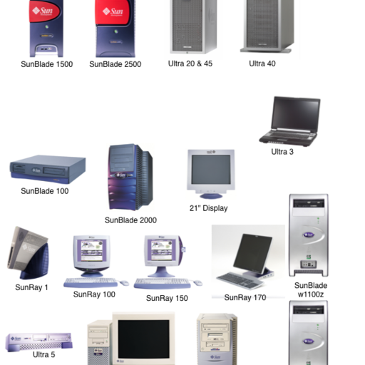 Sun Microsystems: Workstations