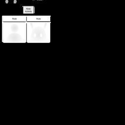 SPEM Activity diagrams