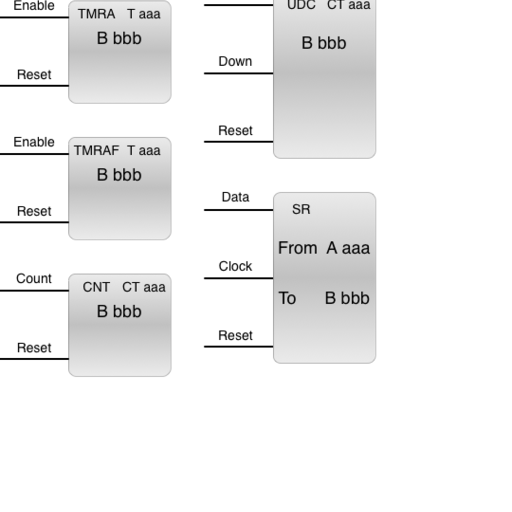 Ladder Logic: Timer - Counter - Shift