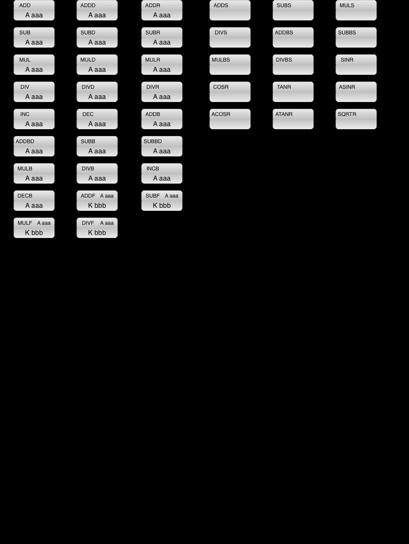 Ladder logic math instructions graffletopia ladder logic plc direct logic ccuart Choice Image