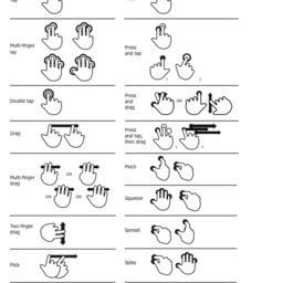 Touch Gesture Reference