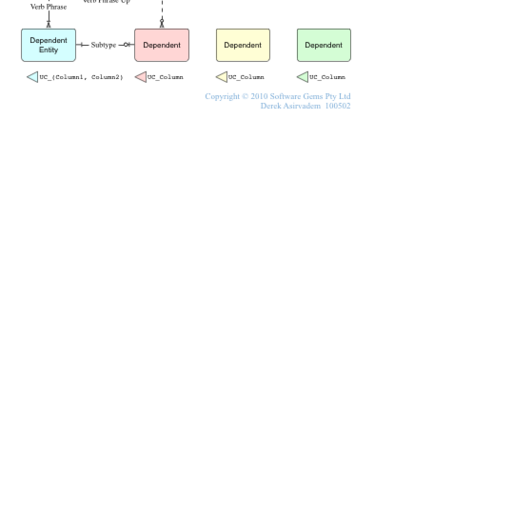 Entity Relation Diagram (ERD)