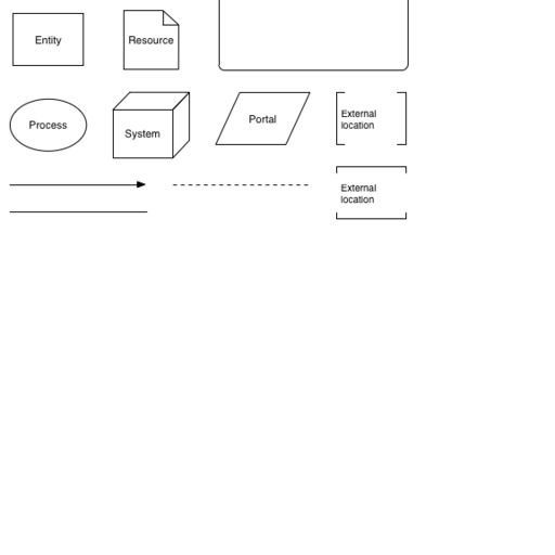Content Flow Diagram