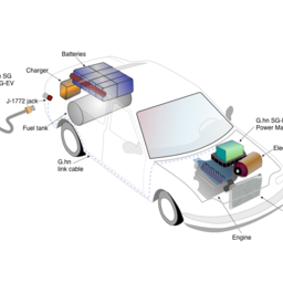 PHEV - Pluggable Hybrid Electric Vehicle