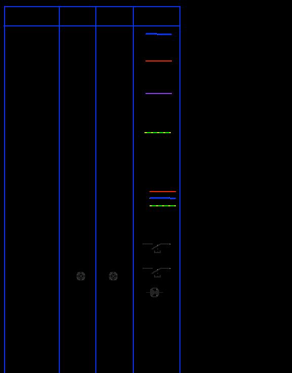 Symboles Elec