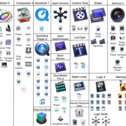 Apple Final Cut Pro X (Retina) icons