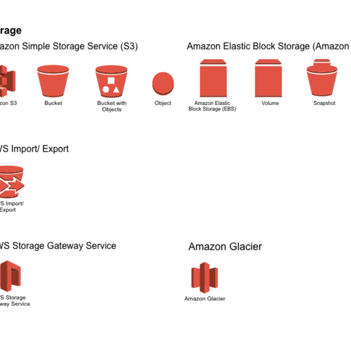AWS Icons: Storage