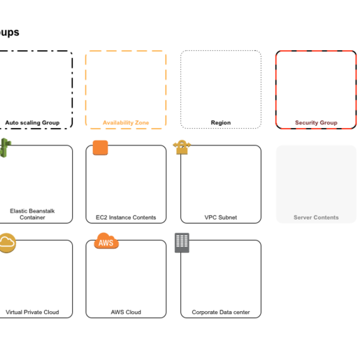 AWS Simple Icons: Groups